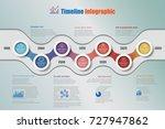 business road map timeline...   Shutterstock .eps vector #727947862