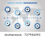 infographic design with mobile... | Shutterstock .eps vector #727956592