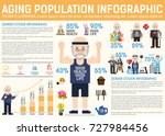 aging healthy. aging population ... | Shutterstock .eps vector #727984456