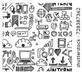 internet doodle sketch... | Shutterstock .eps vector #728387362
