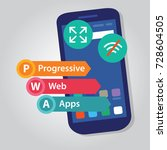 pwa progressive web apps smart... | Shutterstock .eps vector #728604505