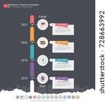 milestone timeline infographic... | Shutterstock .eps vector #728663992