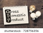 Small photo of GDP abbreviation and meaning with light bulbs for education concept
