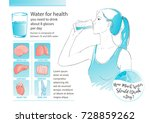 woman drinking glass of water.... | Shutterstock . vector #728859262