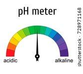 tester ph meter for measuring... | Shutterstock .eps vector #728971168