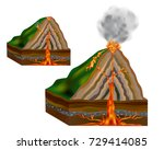 internal structure of a volcano.... | Shutterstock .eps vector #729414085
