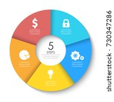 set of round infographic... | Shutterstock .eps vector #730347286