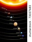 vector solar system | Shutterstock .eps vector #73037683