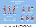 upper respiratory tract...   Shutterstock .eps vector #730888606