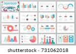 set of fish and sea food... | Shutterstock .eps vector #731062018