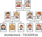 cartoon vector illustration... | Shutterstock .eps vector #731320516