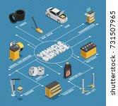 car maintenance vehicles... | Shutterstock .eps vector #731507965