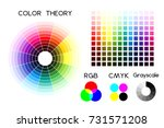 color wheel and color palette.... | Shutterstock .eps vector #731571208