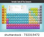 periodic table of the elements  ... | Shutterstock .eps vector #732315472