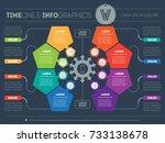 vector infographic of... | Shutterstock .eps vector #733138678