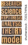 Small photo of research and science related terms - a collage of isolated words in vintage letterpress wood type - hypothesis, research, analysis, theory, model
