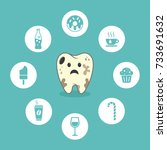 dental cartoon vector   decay   ... | Shutterstock .eps vector #733691632