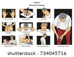 symptoms of parkinson s disease ... | Shutterstock . vector #734045716
