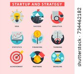 startup and strategy web...