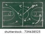 basketball play tactics... | Shutterstock . vector #734638525