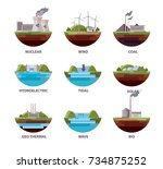 Stock vector energy sources illustration 734875252