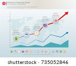 abstract financial chart with... | Shutterstock .eps vector #735052846