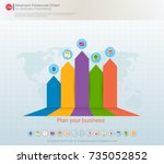 abstract financial chart with... | Shutterstock .eps vector #735052852