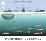 types of fishing boats  purse... | Shutterstock .eps vector #735534472