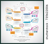 infographic concept | Shutterstock .eps vector #735622006