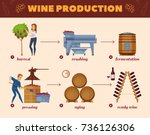 winery production cartoon... | Shutterstock .eps vector #736126306