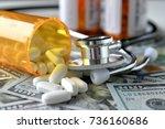 Small photo of The High Cost of Medicine and Health Care
