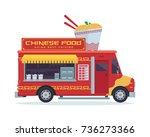 modern delicious commercial...   Shutterstock .eps vector #736273366