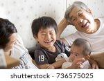 family | Shutterstock . vector #736575025