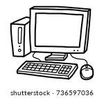 desktop computer   cartoon... | Shutterstock .eps vector #736597036