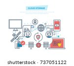 cloud storage and computing.... | Shutterstock .eps vector #737051122