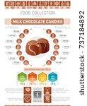 food infographics poster  milk... | Shutterstock .eps vector #737184892