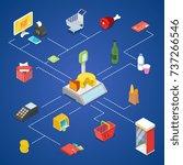 supermarket shopping isometric... | Shutterstock .eps vector #737266546