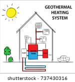 illustration of a geothermal...   Shutterstock .eps vector #737430316