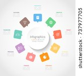 infographic design elements for ... | Shutterstock .eps vector #737977705