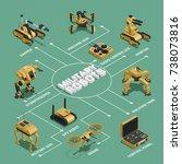 military robots isometric... | Shutterstock .eps vector #738073816