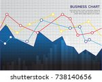 abstract financial chart with... | Shutterstock .eps vector #738140656