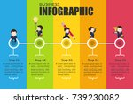 business infographics path to... | Shutterstock .eps vector #739230082