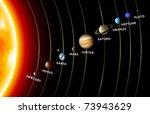 vector solar system | Shutterstock .eps vector #73943629