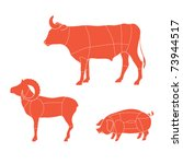 template   how to cut meat cows ...   Shutterstock .eps vector #73944517
