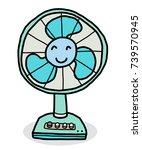 Smile Electric Fan   Cartoon...