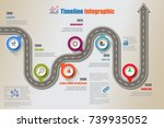 business road map timeline... | Shutterstock .eps vector #739935052