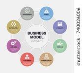 vector infographic business... | Shutterstock .eps vector #740026006