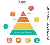 infographic colorful pyramid... | Shutterstock .eps vector #740996098