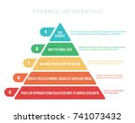 colorful hierarchy pyramid... | Shutterstock .eps vector #741073432