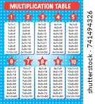 multiplication table   between